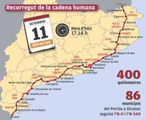 route van de Via Catalana