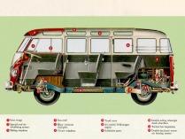doorsnede van het veelzijdige volkswagenbusje